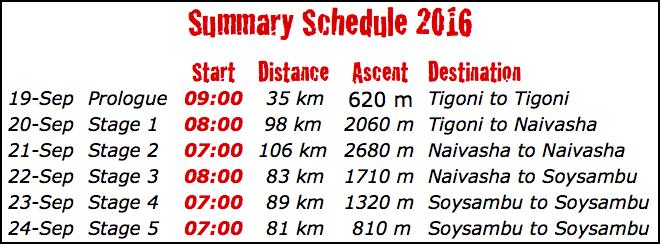 2015 Schedule
